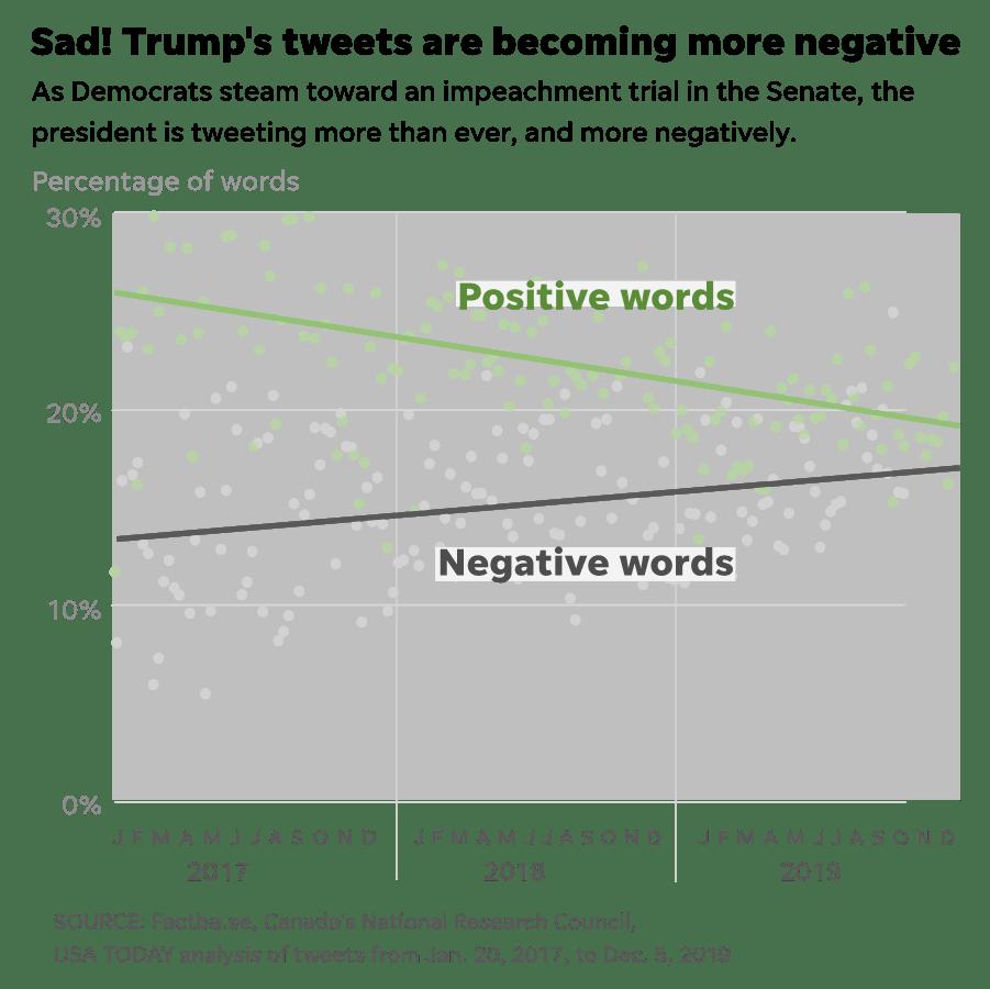 palabras mas negativas