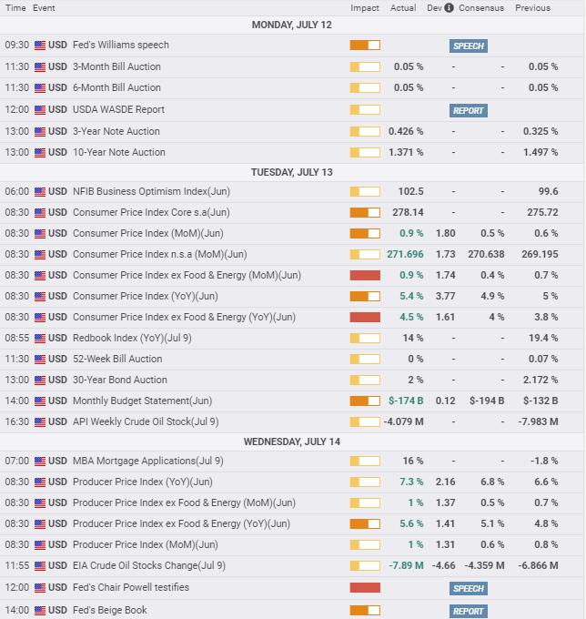 USD/JPY 每周预测:欣赏美联储的杂耍行为